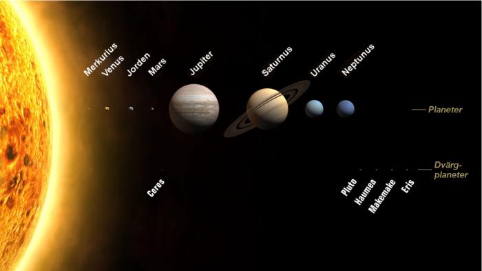 Planets2008_sv