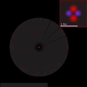 Illustrasjon av et Helium-atom. http://commons.wikimedia.org/wiki/File:Helium_atom_QM.svg (Wikimedia Commons)
