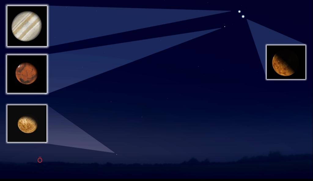Planeterna Jupiter, Mars, Merkurius och Venus så som de är placerade just innan gryningen 26:e oktober 2015