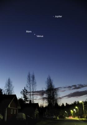 Venus, Mars och Jupiter, 3.11.2015