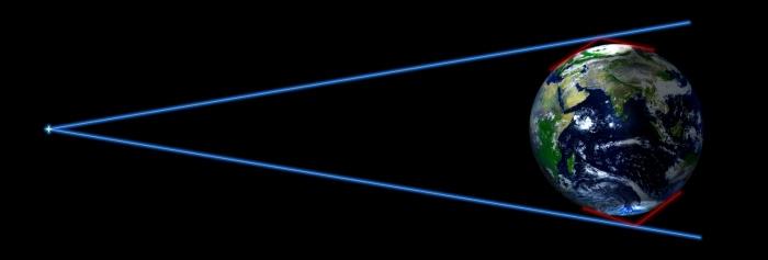 EDRS - Länksystemet som länkar de skarpaste ögon i rymden till behovet på jorden.