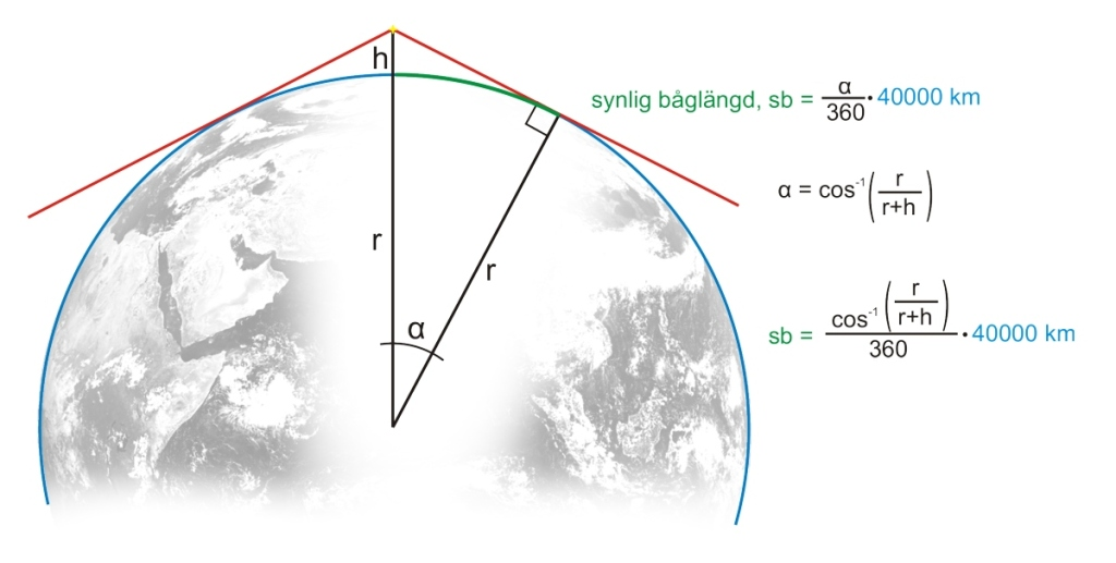 På vilket avstånd kan man se - eller ses av - en satellit?