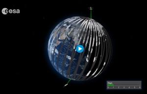 De två Sentinel-1-satelliterna ligger i solsynkron bana och ger oss en ny global bild vart sjätte dygn.