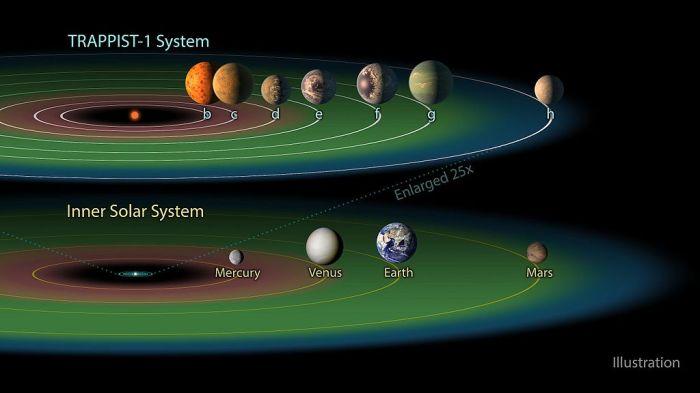 PIA21424_-_The_TRAPPIST-1_Habitable_Zone