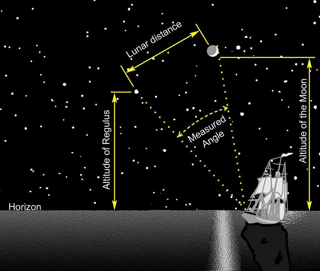 1024px-Lunars-star-map