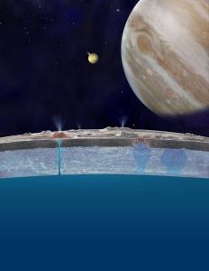 EuropaIoJupiter_NASA_JPL_Caltech