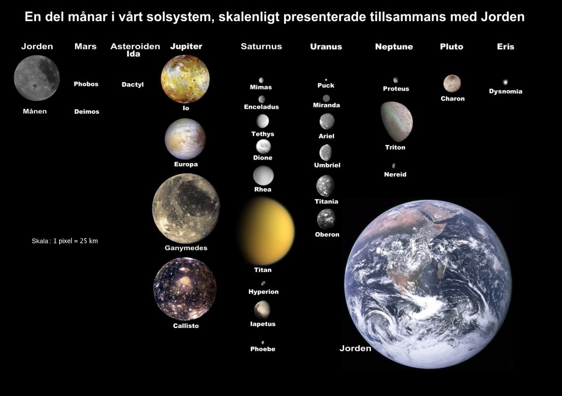 Solsystemerts_maanar