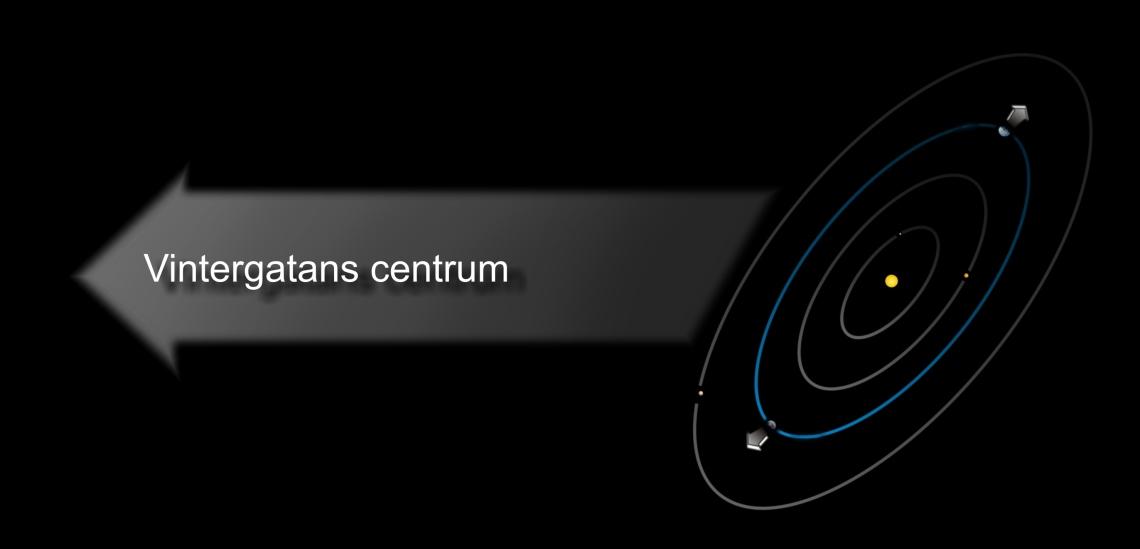 Solsystemet_Vintergatan