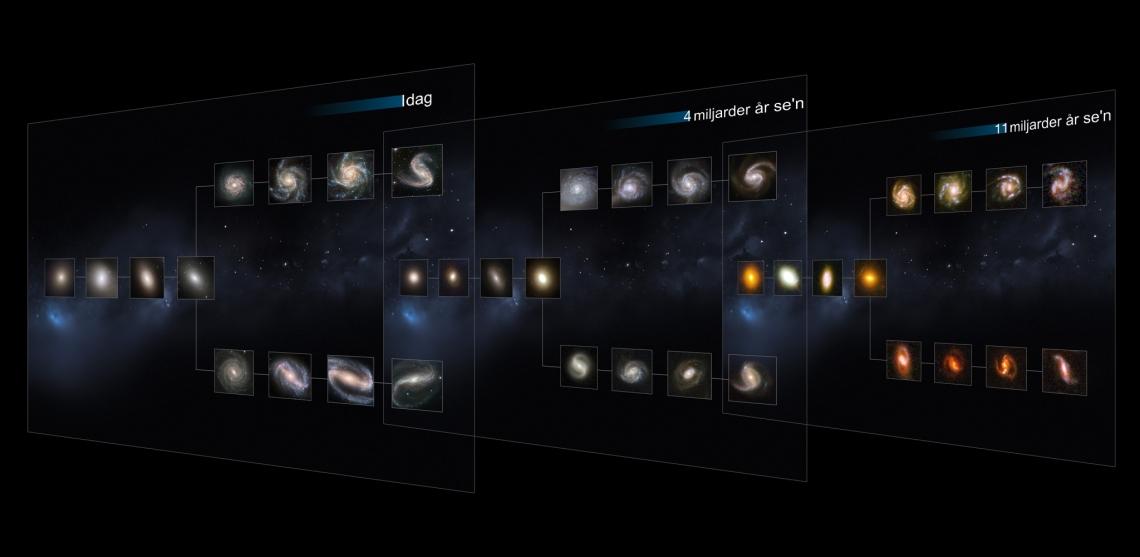 Hubble_Sekvensen_L