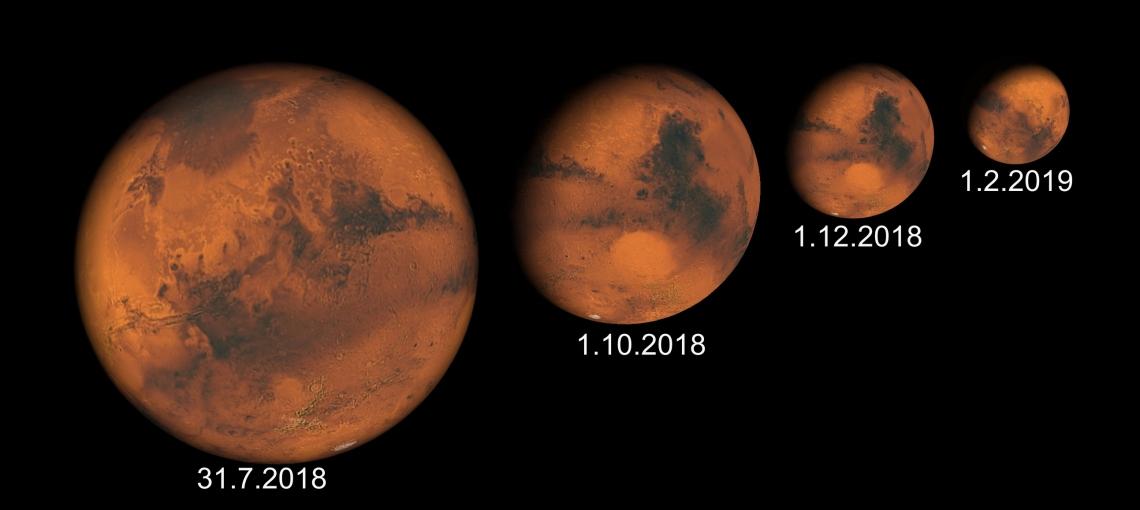 Mars_skenbar_storlek_2018_2019
