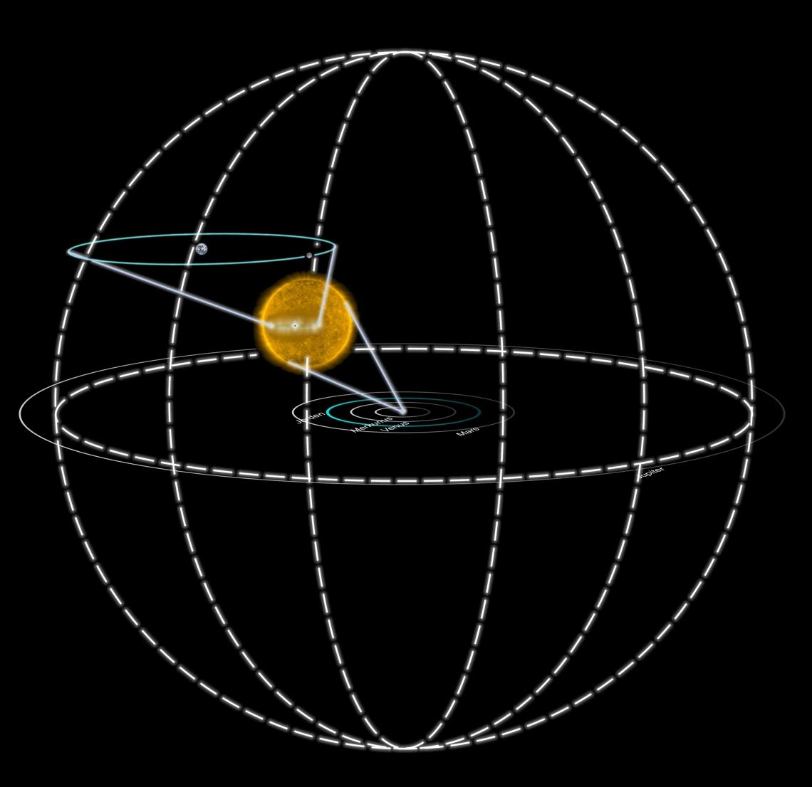 Jorden_Betelgeuse_storlek3